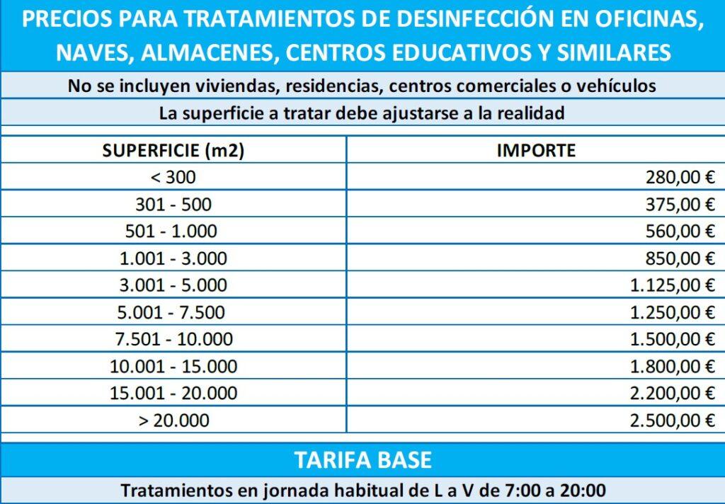 precio desinfeccion de coronavirus