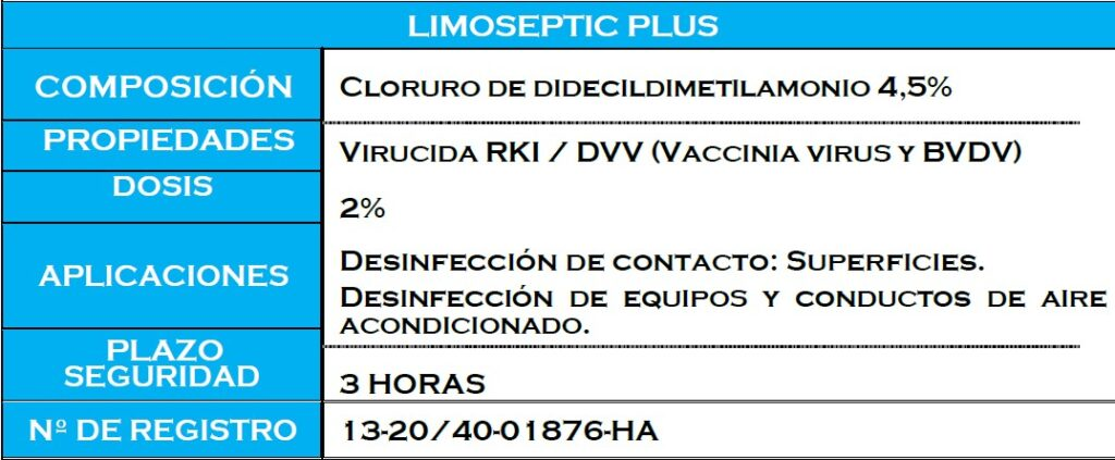producto coronavirus